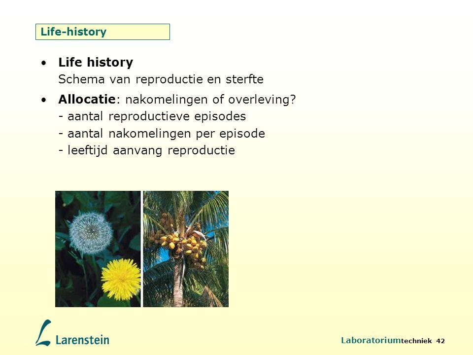 Life history Schema van reproductie en sterfte