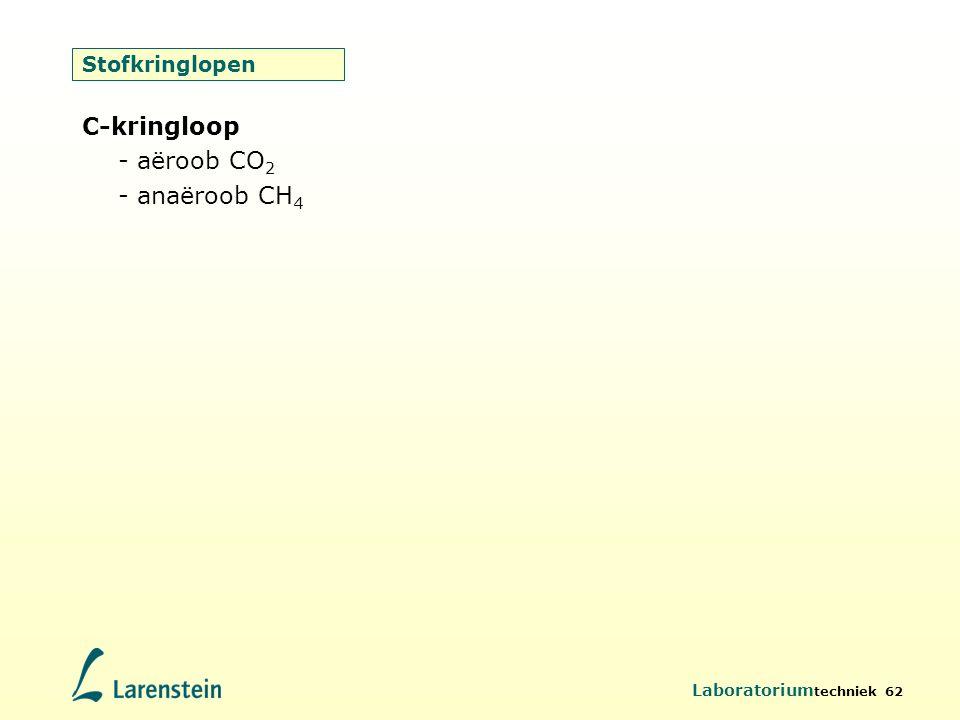 C-kringloop - aëroob CO2 - anaëroob CH4