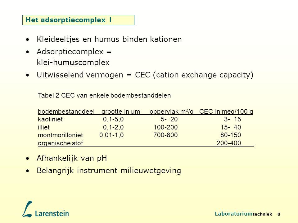 Het adsorptiecomplex l