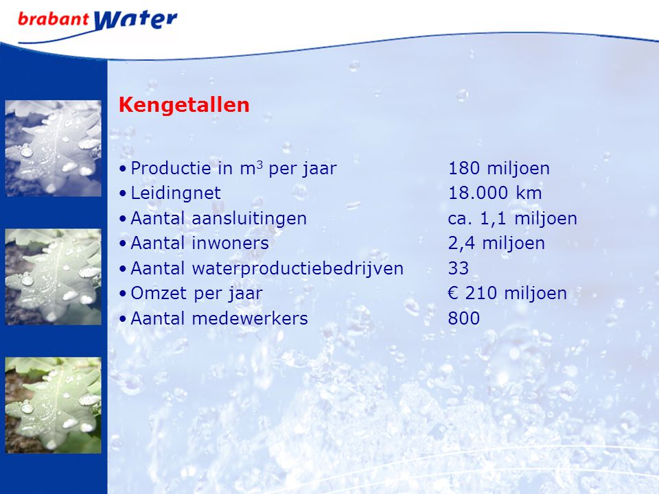 Kengetallen Productie in m3 per jaar 180 miljoen Leidingnet 18.000 km