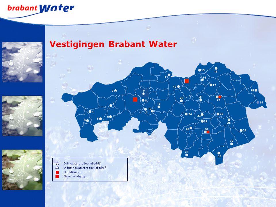 Vestigingen Brabant Water