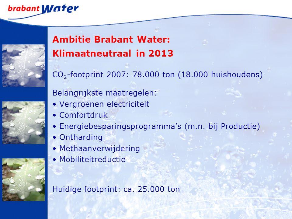 Ambitie Brabant Water: Klimaatneutraal in 2013