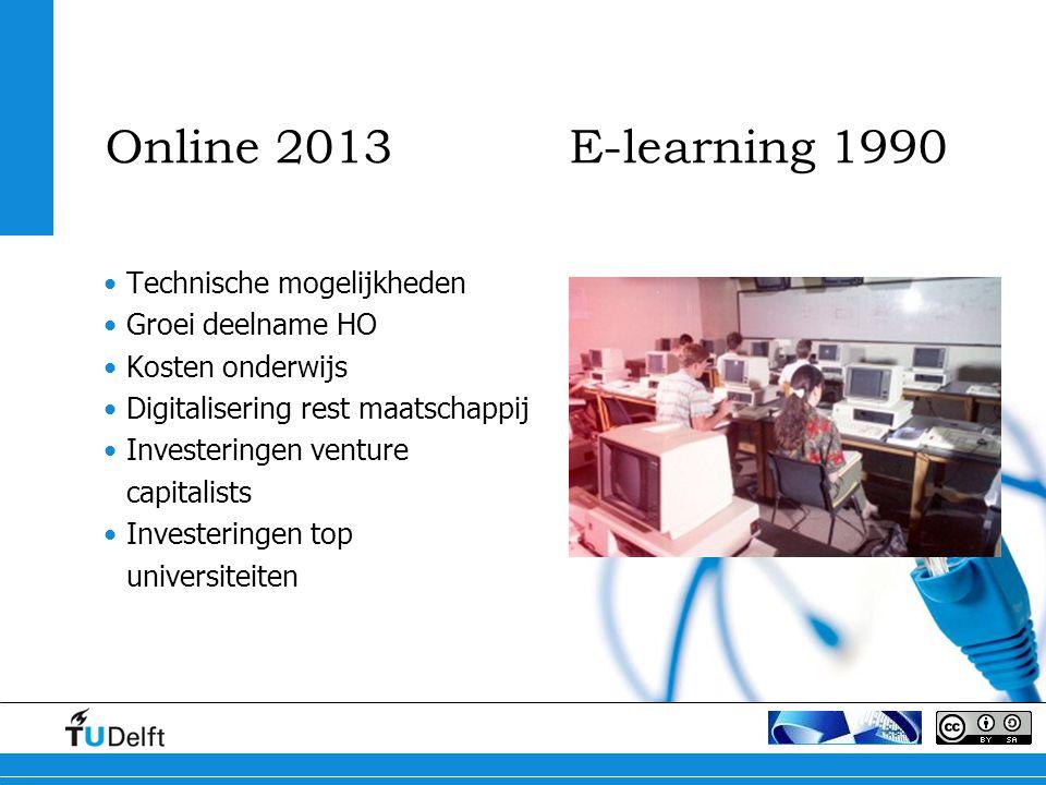 Online 2013 E-learning 1990 Technische mogelijkheden Groei deelname HO