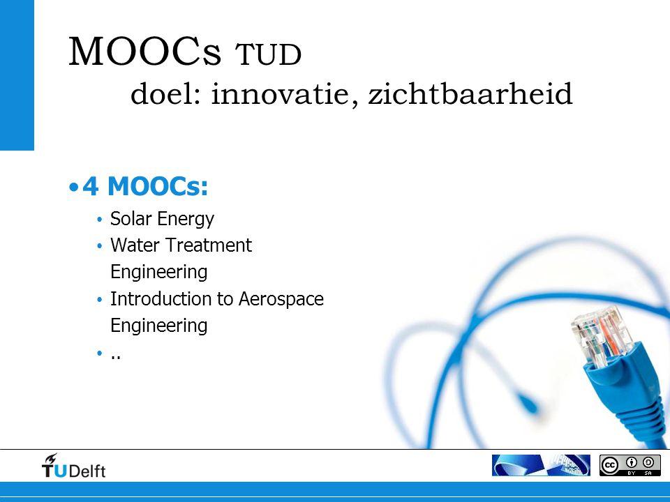 MOOCs TUD doel: innovatie, zichtbaarheid