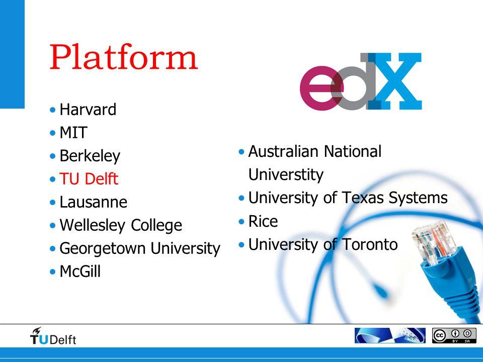 Platform Harvard MIT Berkeley Australian National Universtity TU Delft