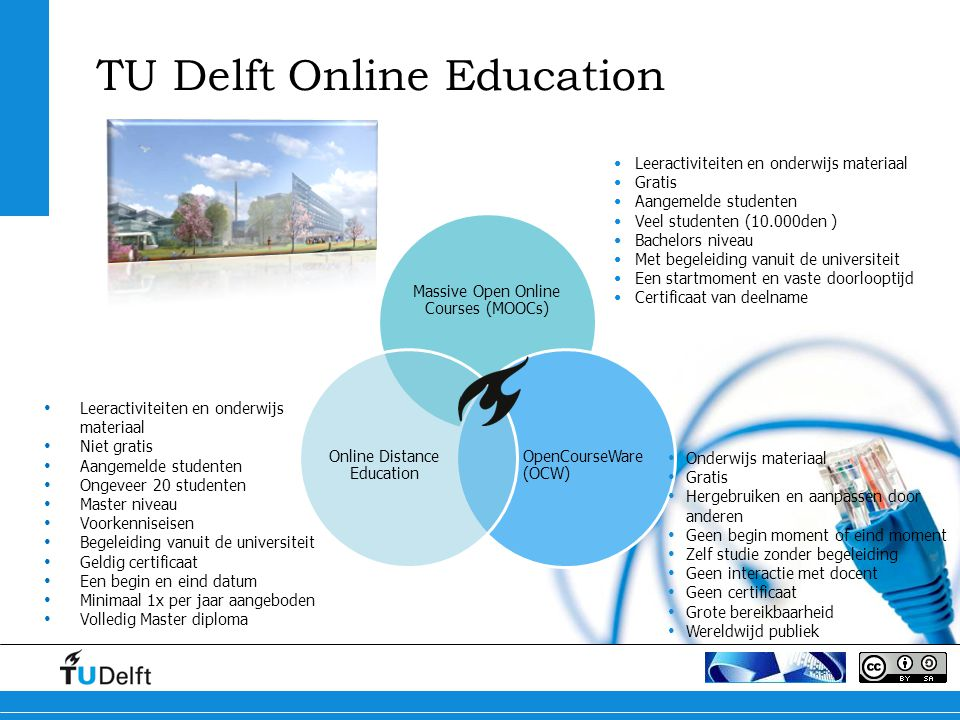 TU Delft Online Education