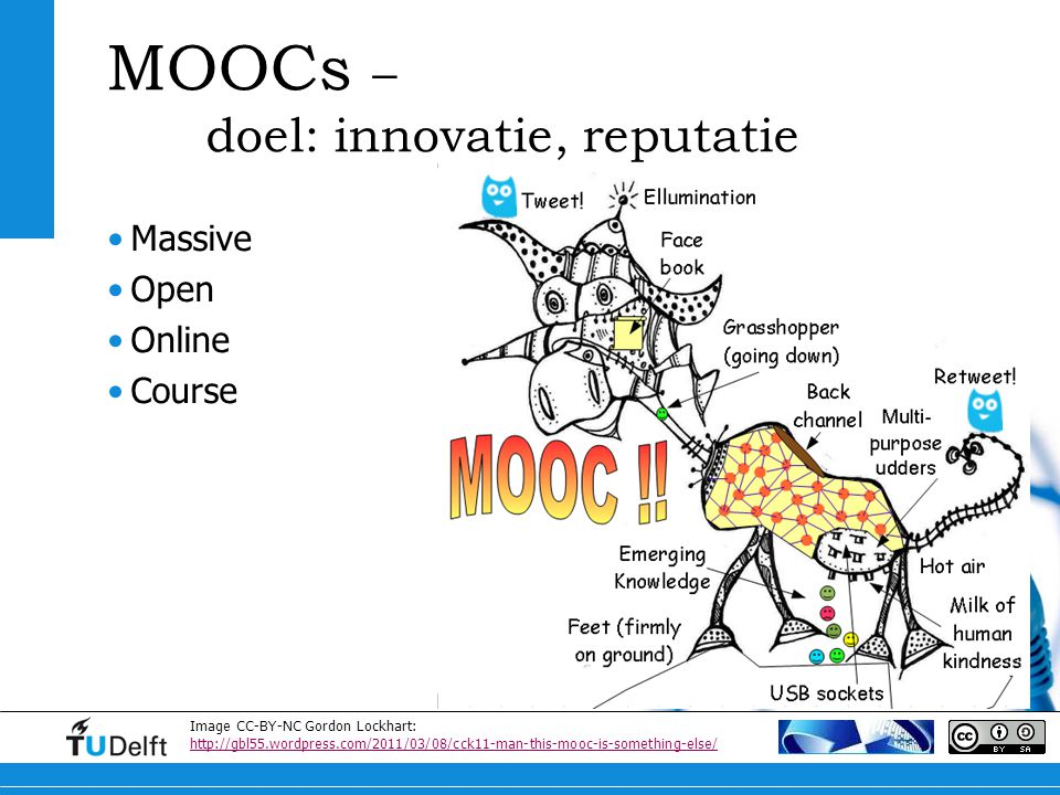 MOOCs – doel: innovatie, reputatie