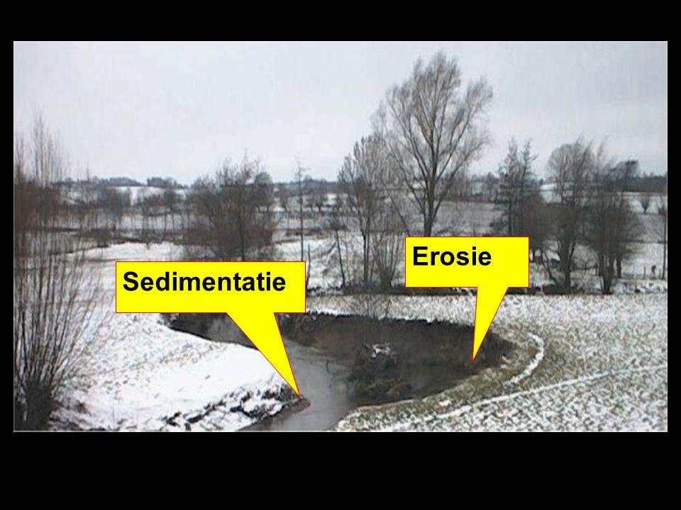 Erosie Sedimentatie