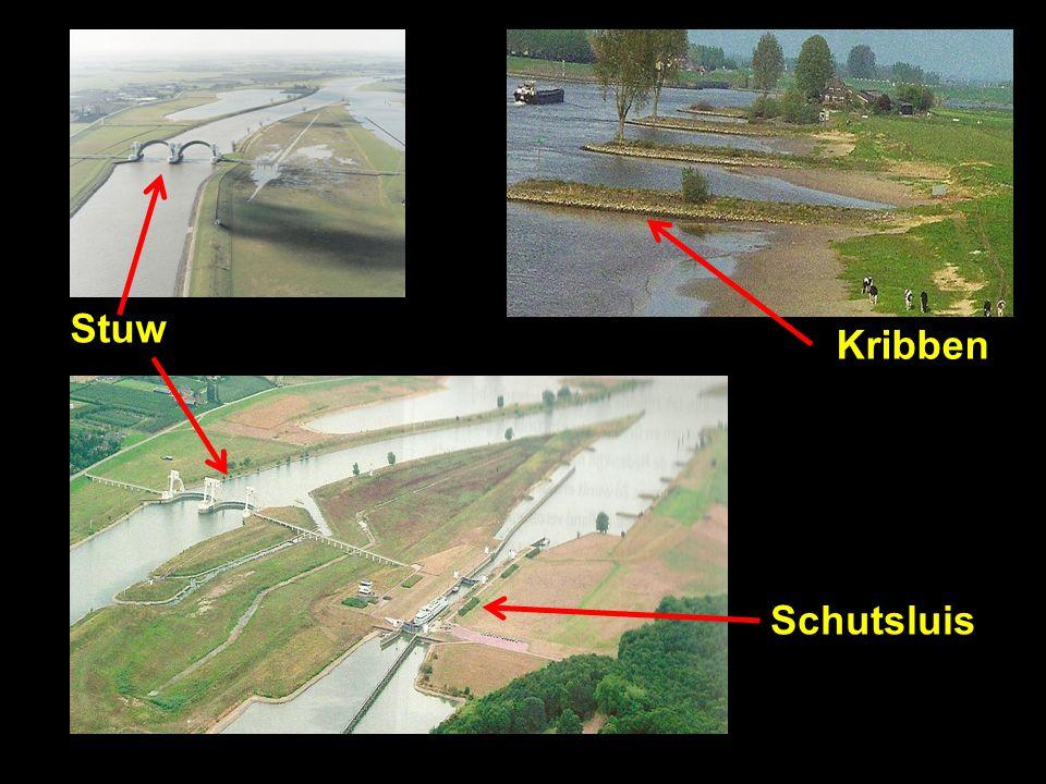 Stuw Kribben Schutsluis