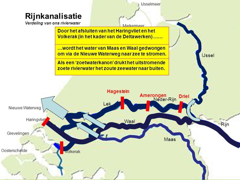 Rijnkanalisatie Verdeling van ons rivierwater