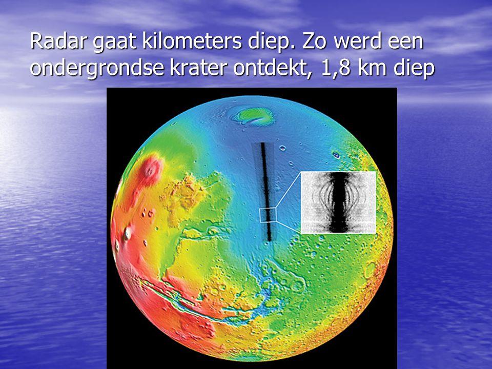 Radar gaat kilometers diep