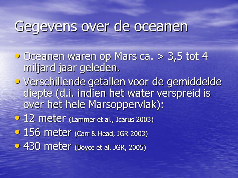 Gegevens over de oceanen