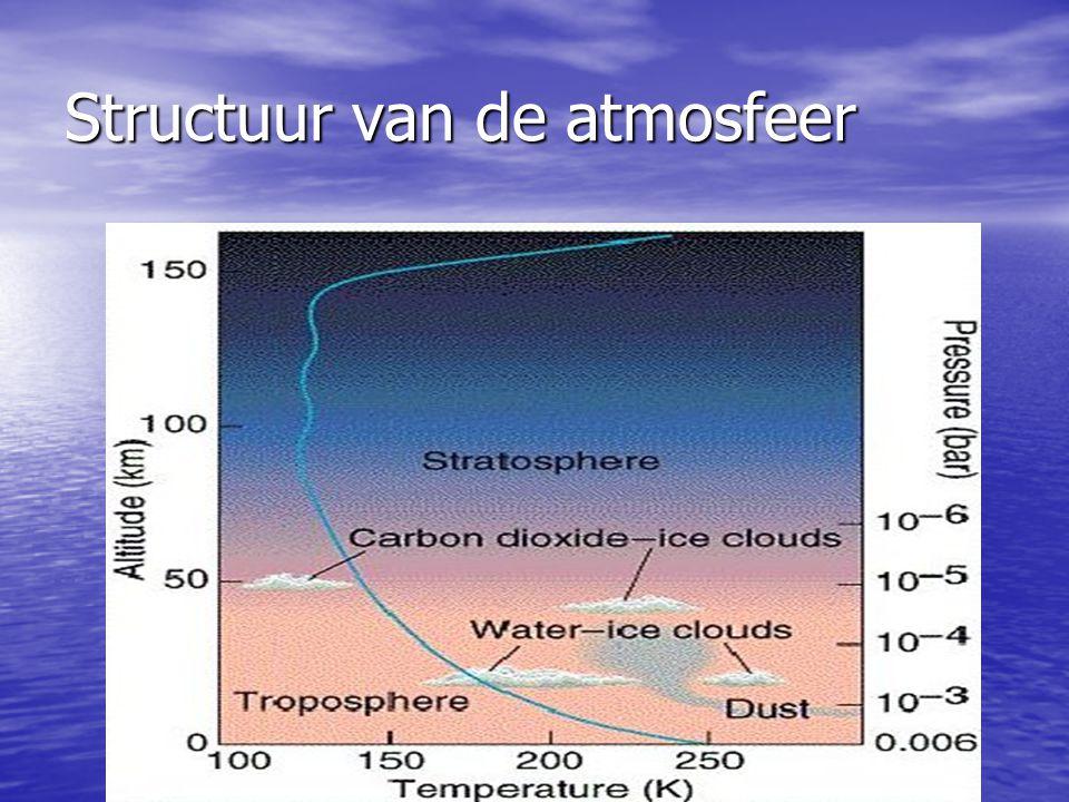 Structuur van de atmosfeer