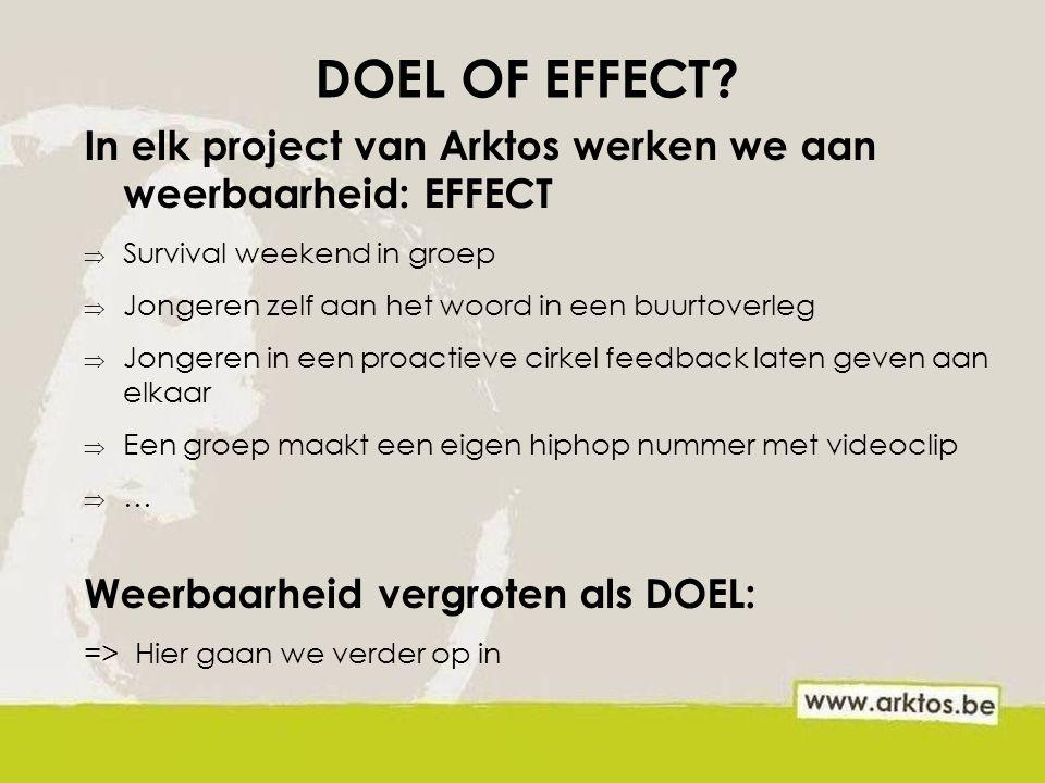 DOEL OF EFFECT In elk project van Arktos werken we aan weerbaarheid: EFFECT. Survival weekend in groep.