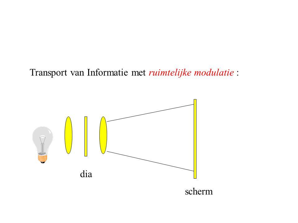 Transport van Informatie met ruimtelijke modulatie :