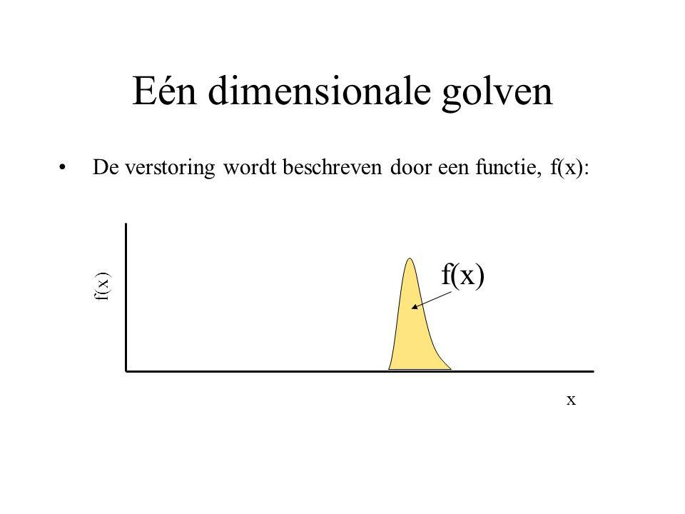 Eén dimensionale golven