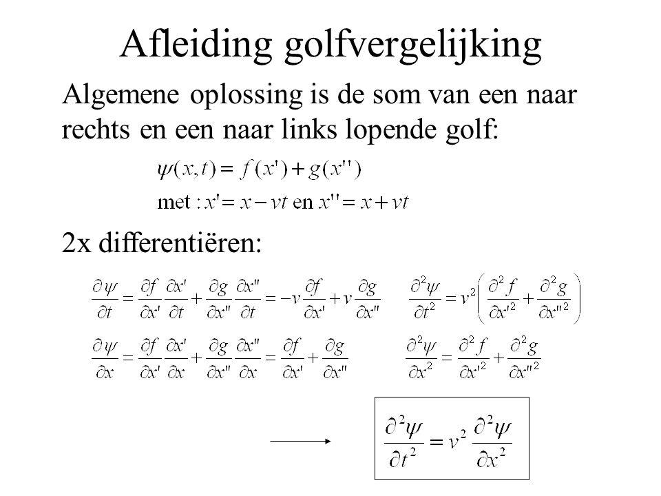 Afleiding golfvergelijking