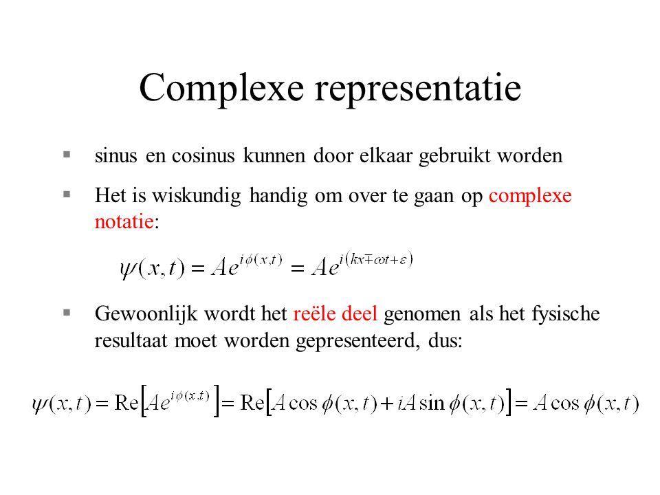 Complexe representatie