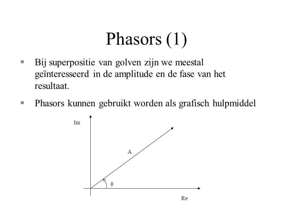 Phasors (1) Bij superpositie van golven zijn we meestal geïnteresseerd in de amplitude en de fase van het resultaat.