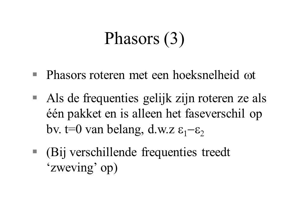 Phasors (3) Phasors roteren met een hoeksnelheid wt