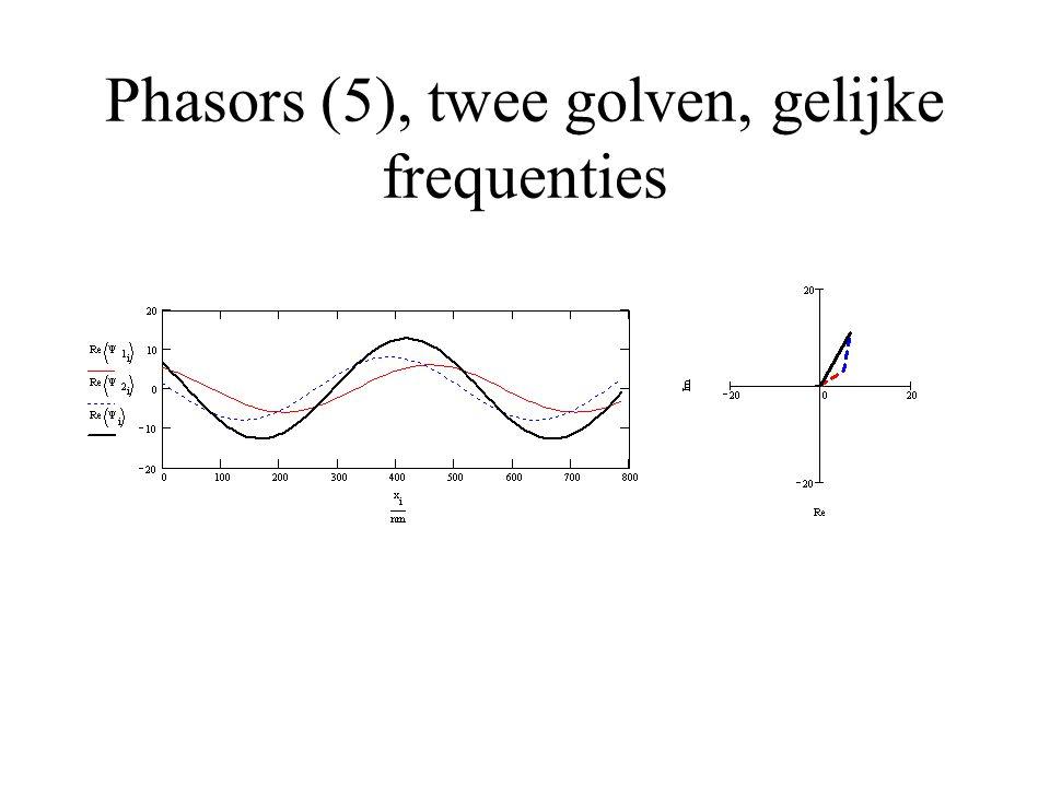 Phasors (5), twee golven, gelijke frequenties