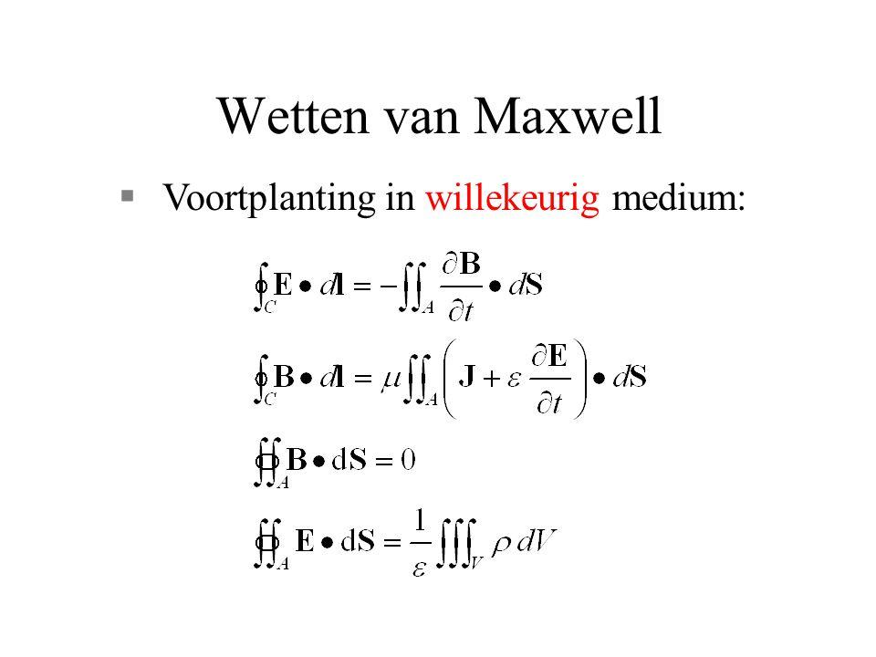 Wetten van Maxwell Voortplanting in willekeurig medium: