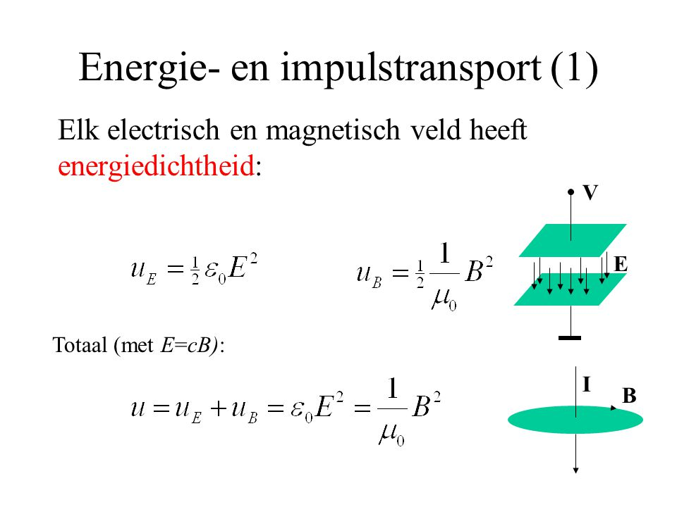 Energie- en impulstransport (1)
