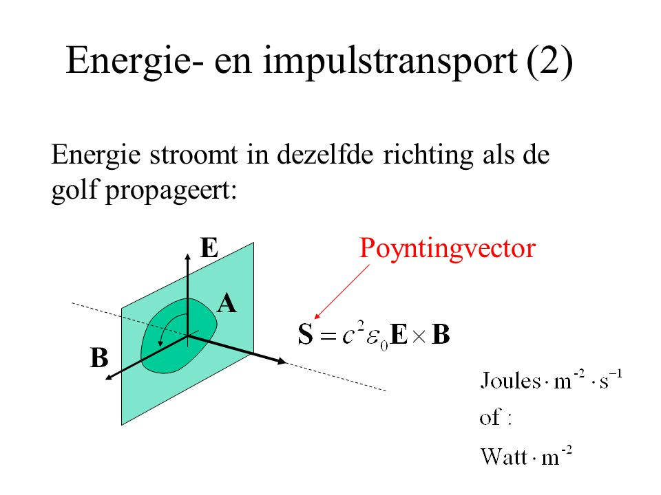 Energie- en impulstransport (2)