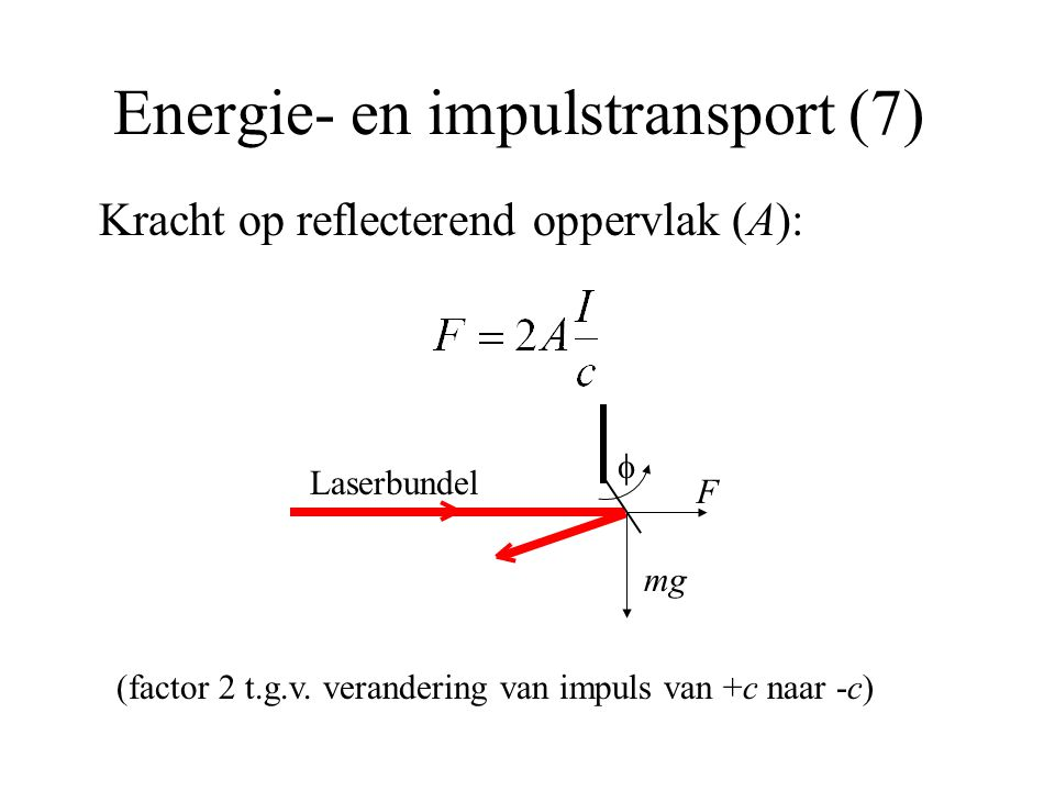 Energie- en impulstransport (7)