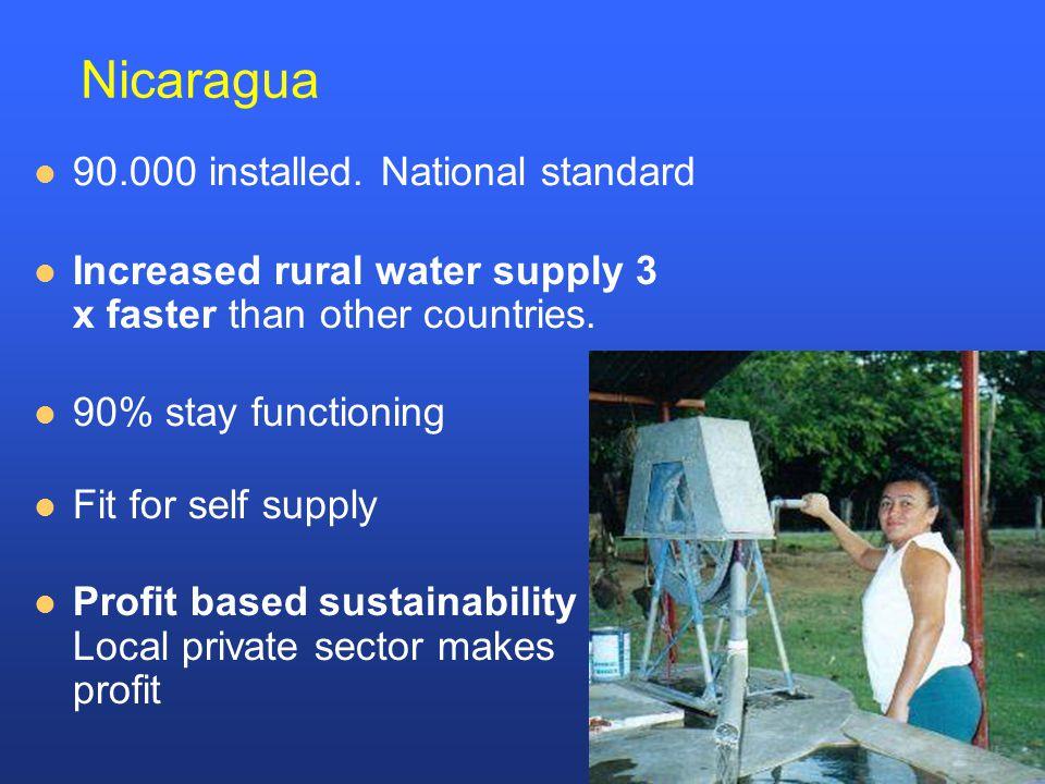 Nicaragua 90.000 installed. National standard