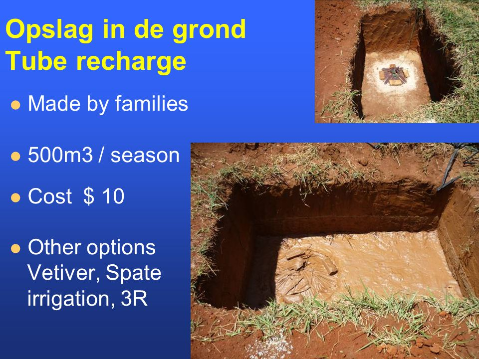 Opslag in de grond Tube recharge