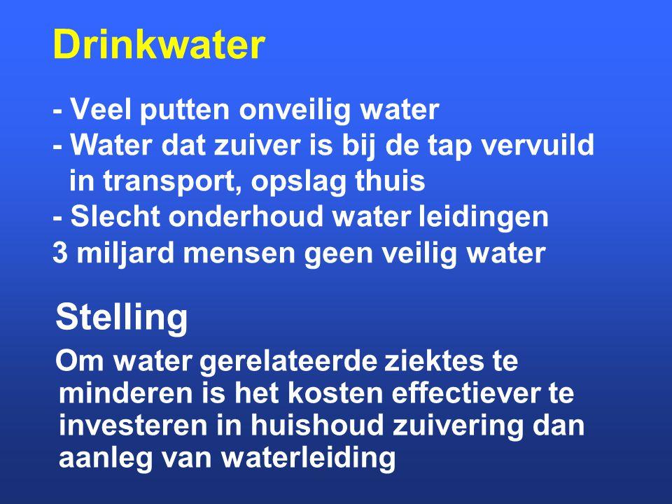Drinkwater - Veel putten onveilig water - Water dat zuiver is bij de tap vervuild in transport, opslag thuis - Slecht onderhoud water leidingen 3 miljard mensen geen veilig water