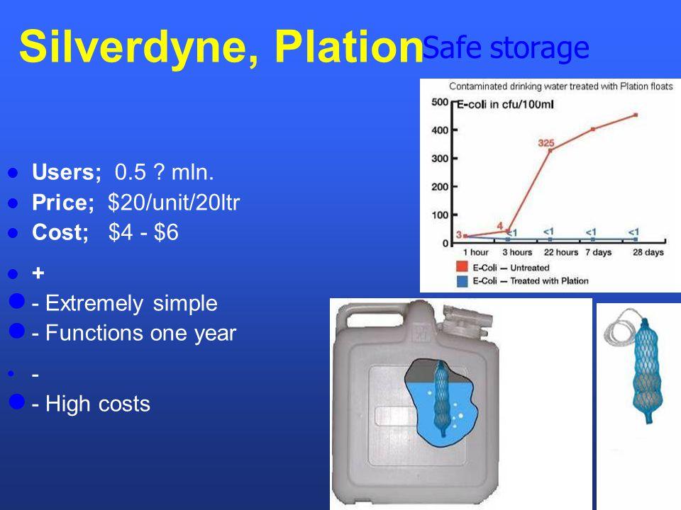 Silverdyne, Plation Safe storage Users; 0.5 mln.
