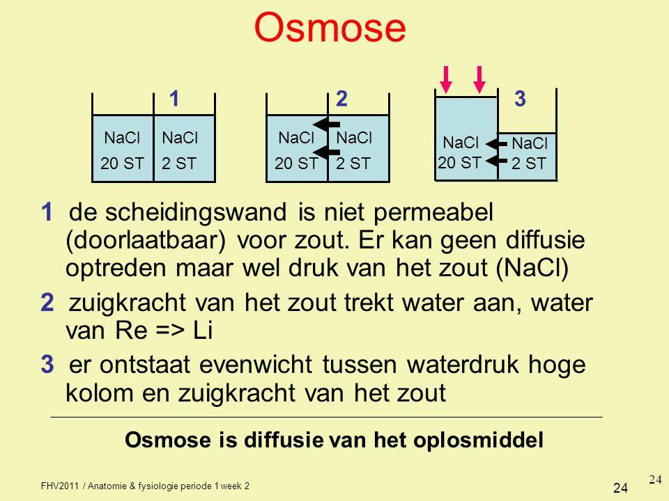 Osmose is diffusie van het oplosmiddel