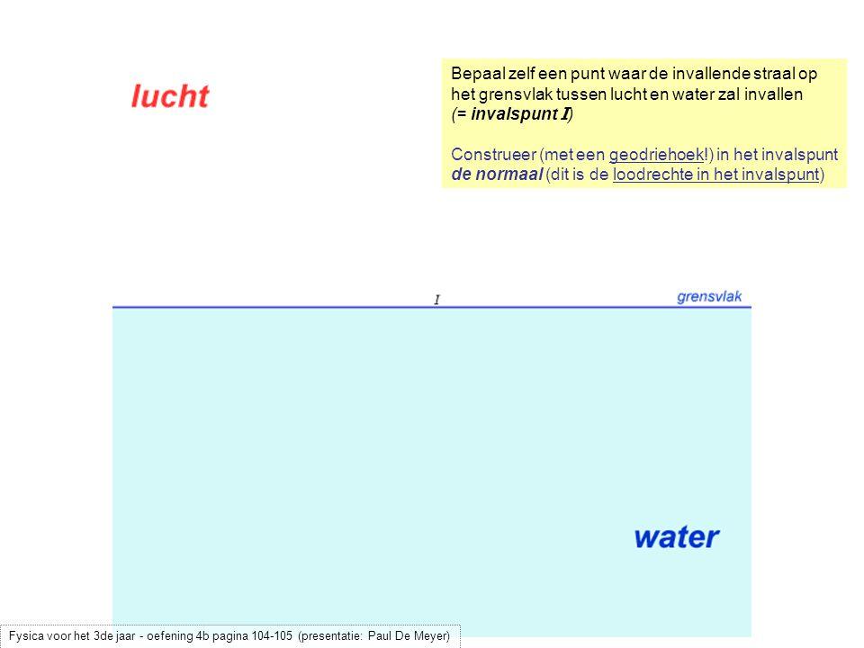 Bepaal zelf een punt waar de invallende straal op het grensvlak tussen lucht en water zal invallen