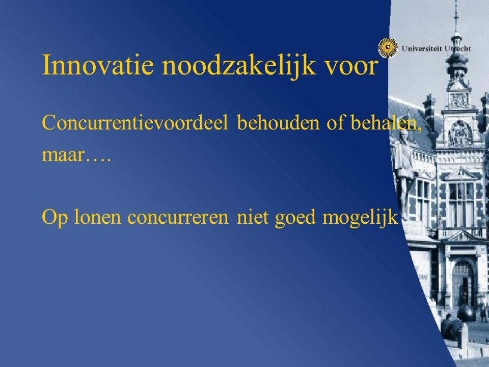 Innovatie noodzakelijk voor