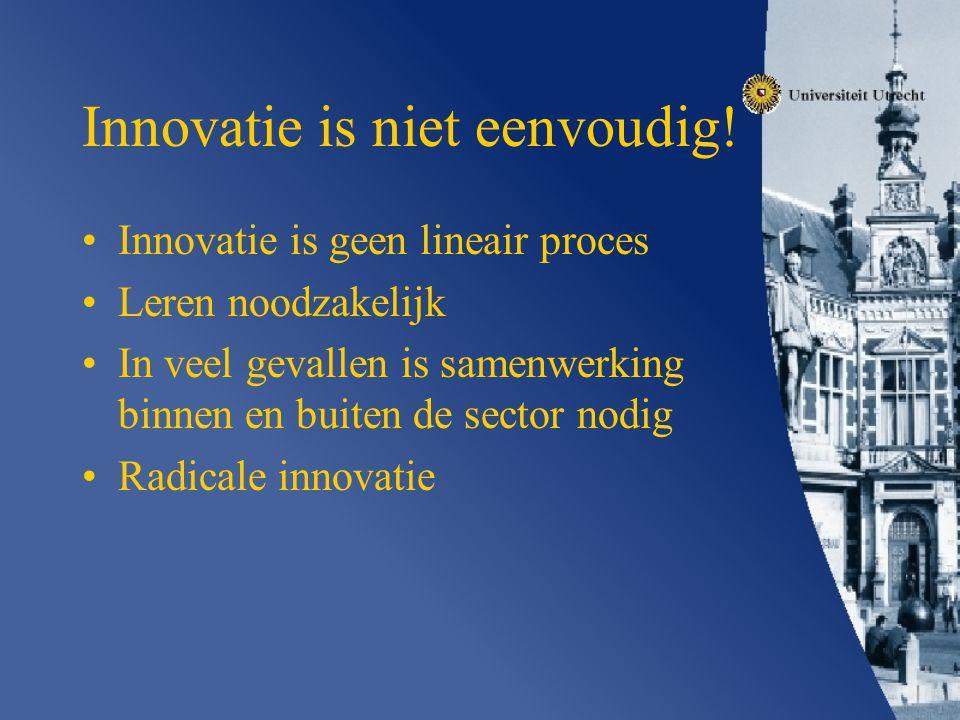 Innovatie is niet eenvoudig!