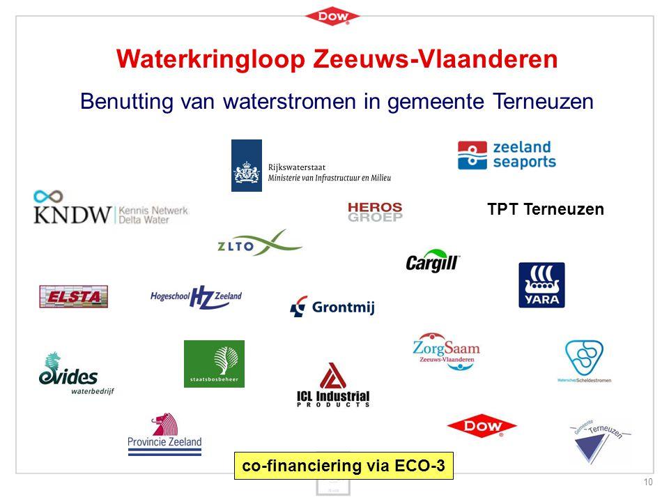 Waterkringloop Zeeuws-Vlaanderen co-financiering via ECO-3