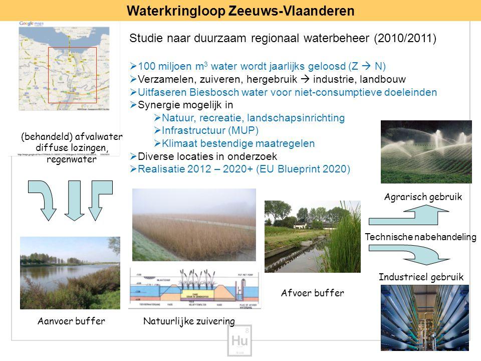 Waterkringloop Zeeuws-Vlaanderen