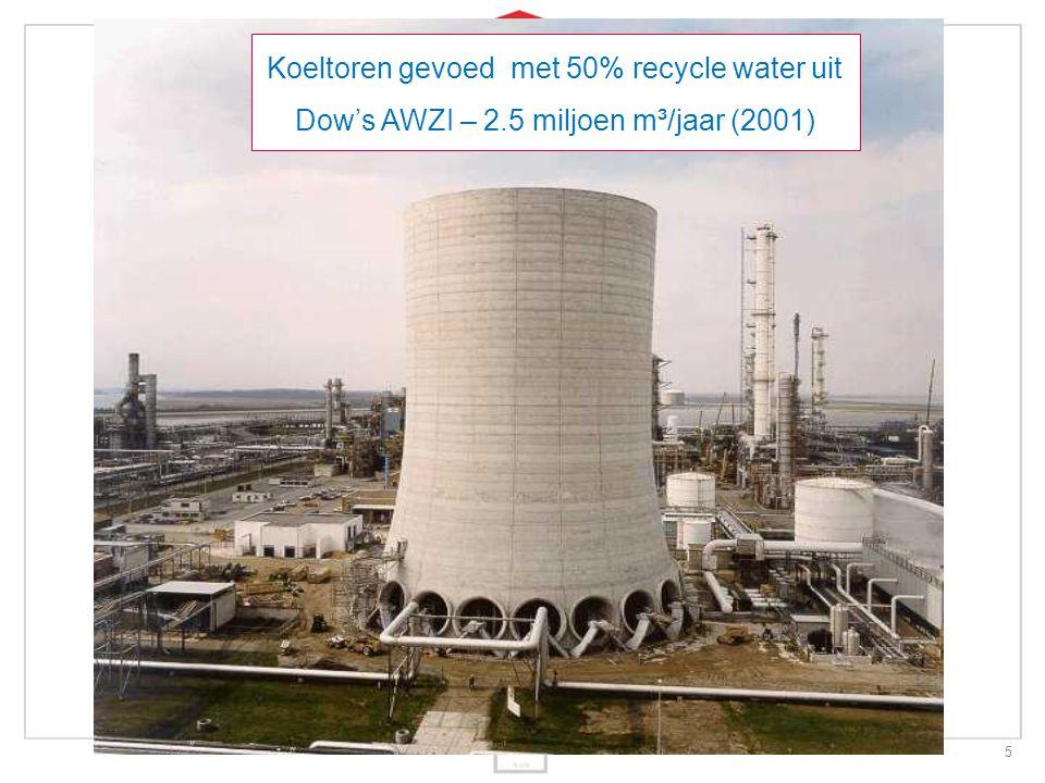 Koeltoren gevoed met 50% recycle water uit Dow's AWZI – 2