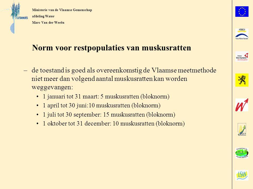 Norm voor restpopulaties van muskusratten