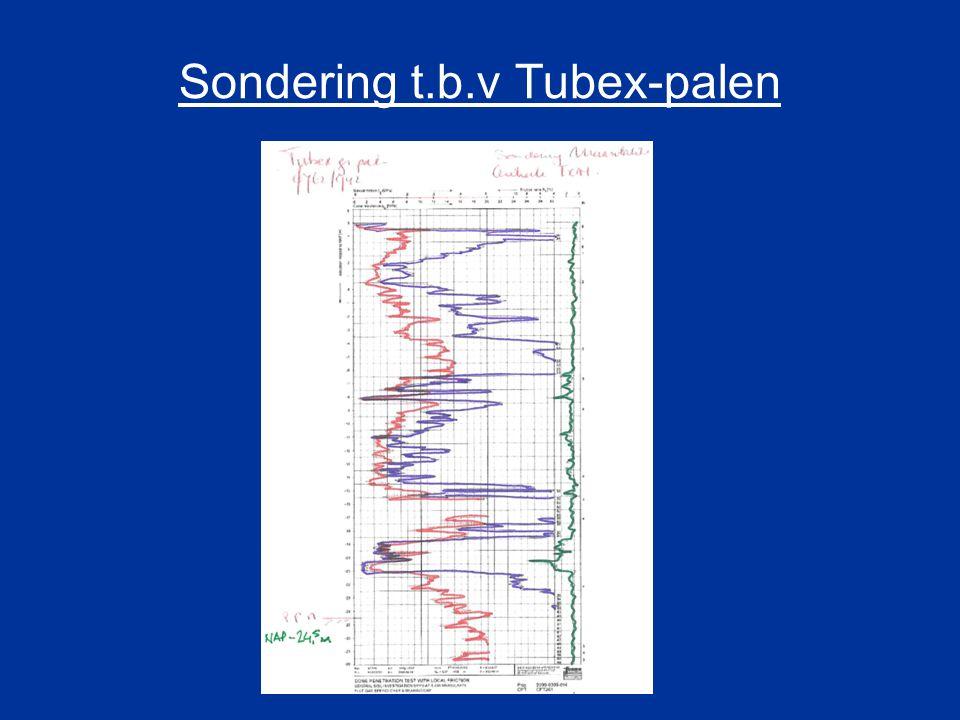 Sondering t.b.v Tubex-palen