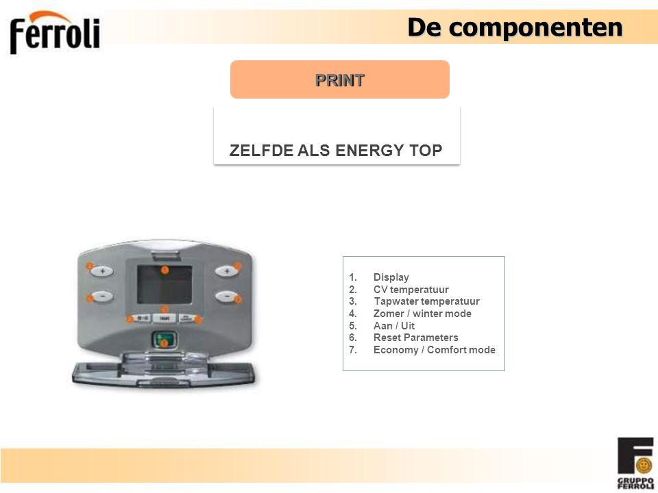 De componenten PRINT ZELFDE ALS ENERGY TOP Display CV temperatuur