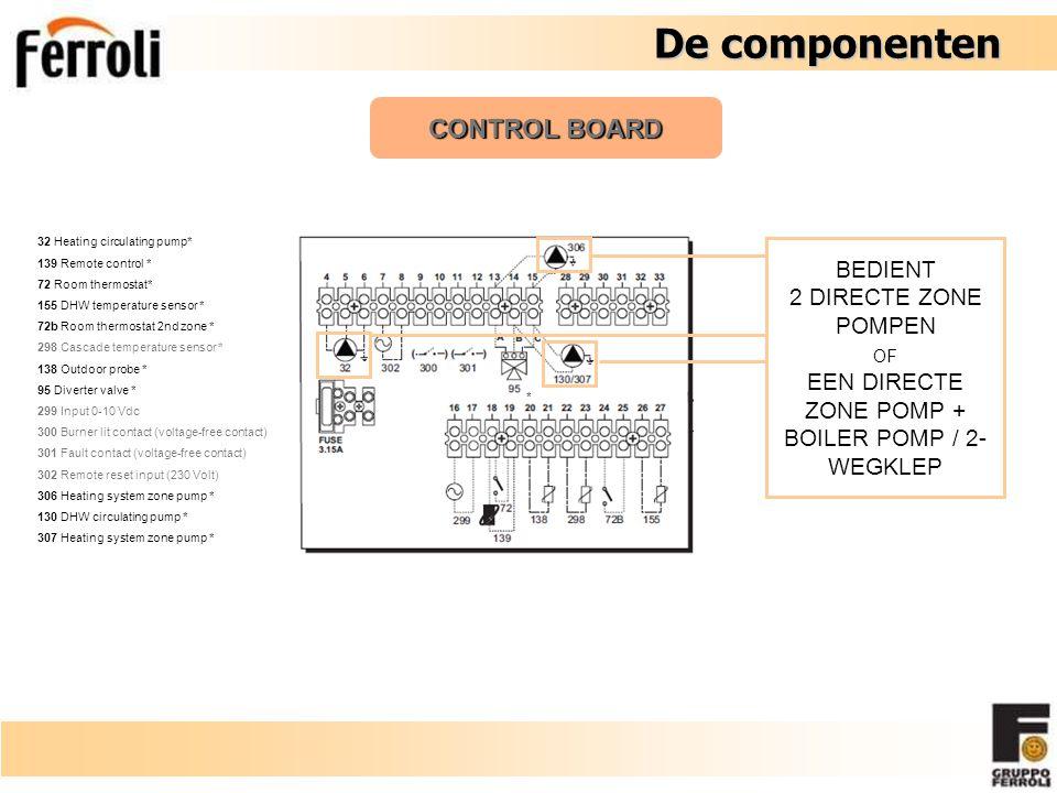 EEN DIRECTE ZONE POMP + BOILER POMP / 2-WEGKLEP
