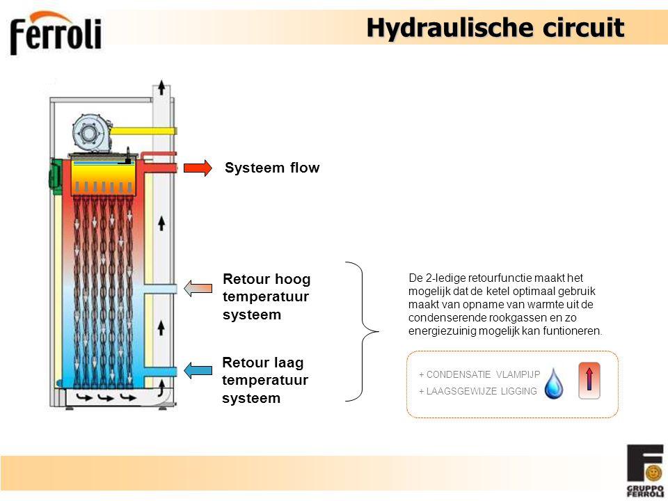 Hydraulische circuit Systeem flow Retour hoog temperatuur systeem