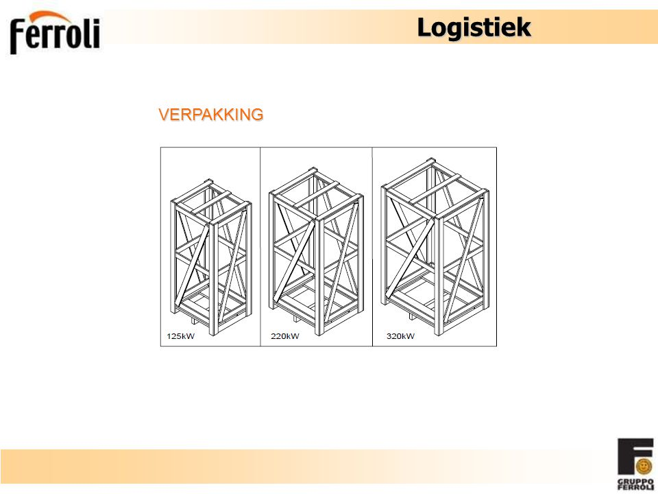 Logistiek VERPAKKING