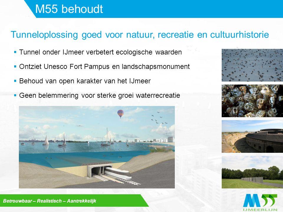 M55 behoudt Tunneloplossing goed voor natuur, recreatie en cultuurhistorie. Tunnel onder IJmeer verbetert ecologische waarden.