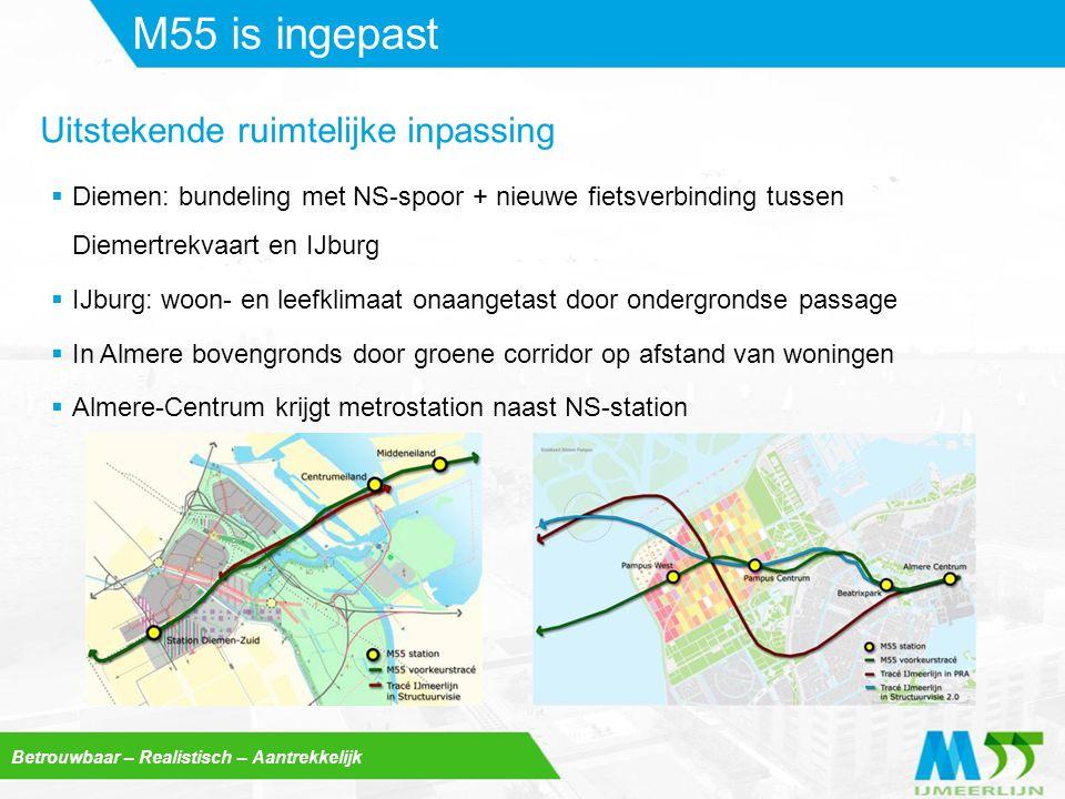 M55 is ingepast Uitstekende ruimtelijke inpassing