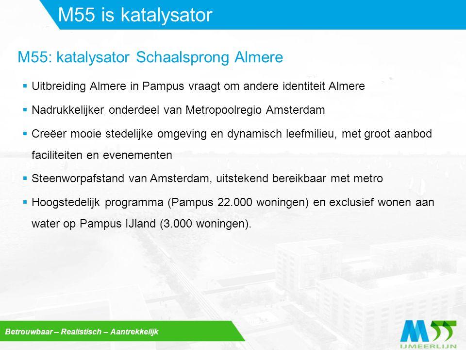 M55 is katalysator M55: katalysator Schaalsprong Almere