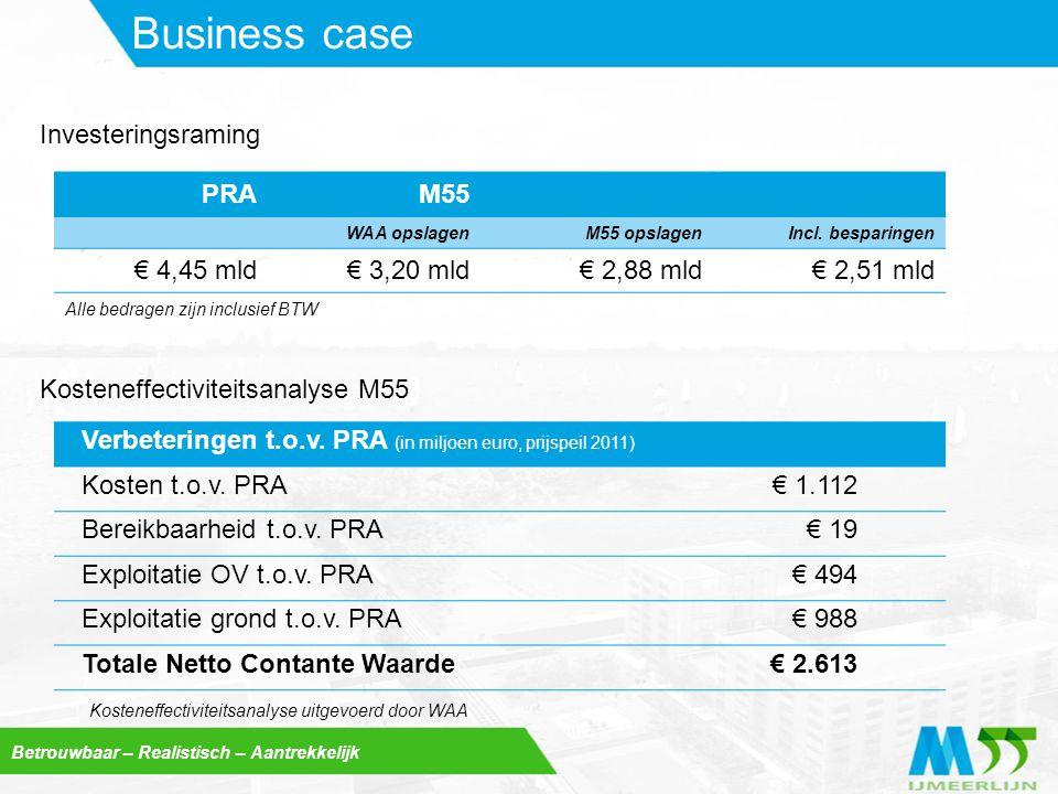 Business case Investeringsraming PRA M55 € 4,45 mld € 3,20 mld